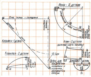 Панама и косынка для лета: схема