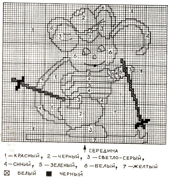 Пуловер с мышонком: рисунок