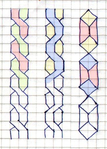 Как сделать косичку на листе в клетку