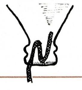 Фокус с нитками, обучение фокусам, фокусы и их секреты