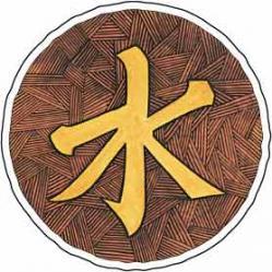 Конфуцианство, символ