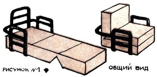 Как сделать своими руками кресло качалку чертежи