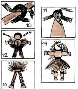 Куклы из ниток, схема, просто
