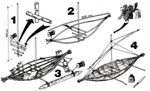Пирога, схема, модели кораблей